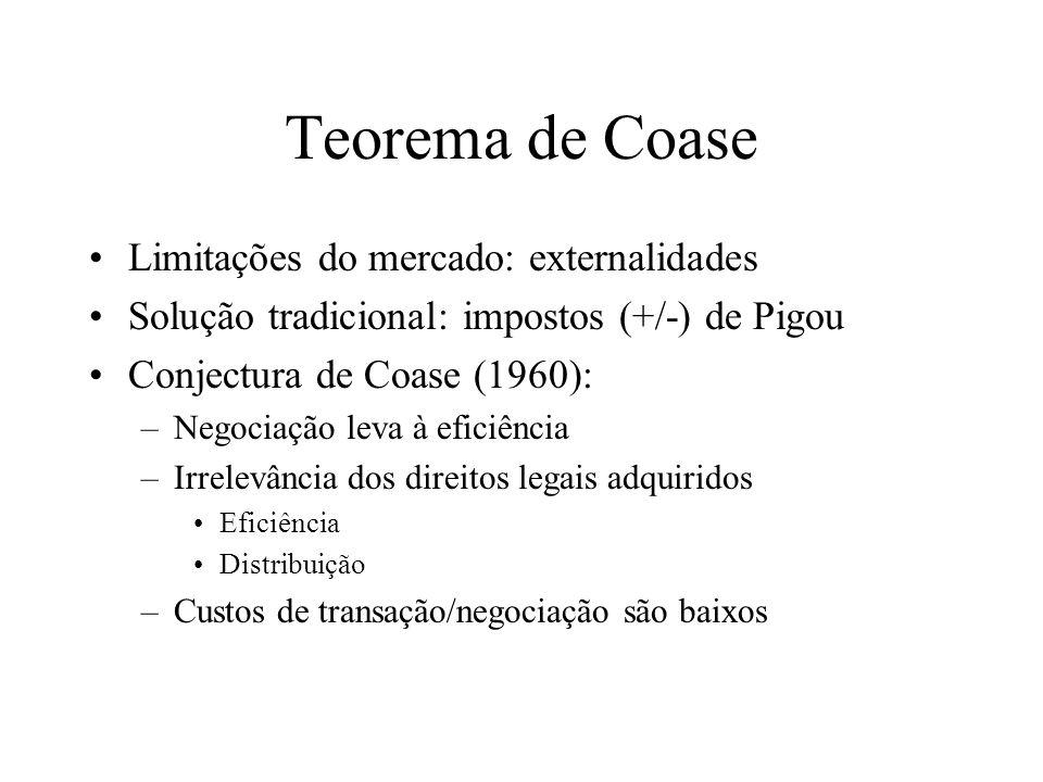 Teorema de Coase Limitações do mercado: externalidades Solução tradicional: impostos (+/-) de Pigou Conjectura de Coase (1960): –Negociação leva à efi