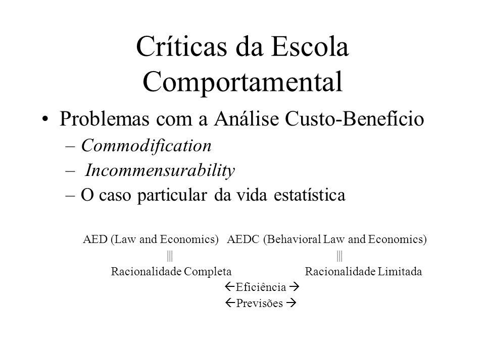 Críticas da Escola Comportamental Problemas com a Análise Custo-Benefício –Commodification – Incommensurability –O caso particular da vida estatística