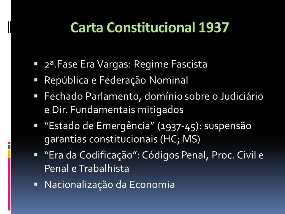 Carta Constitucional 1937 2ª.Fase Era Vargas: Regime Fascista República e Federação Nominal Fechado Parlamento, domínio sobre o Judiciário e Dir. Fund