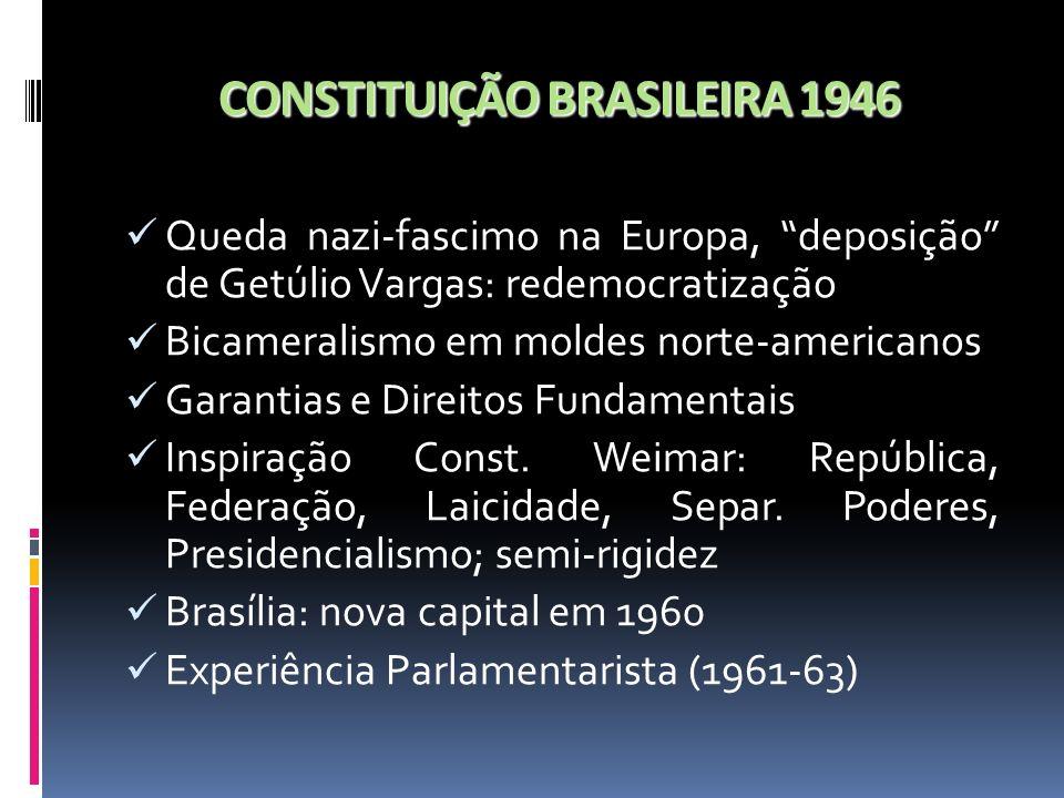 CONSTITUIÇÃO BRASILEIRA 1946 Queda nazi-fascimo na Europa, deposição de Getúlio Vargas: redemocratização Bicameralismo em moldes norte-americanos Gara