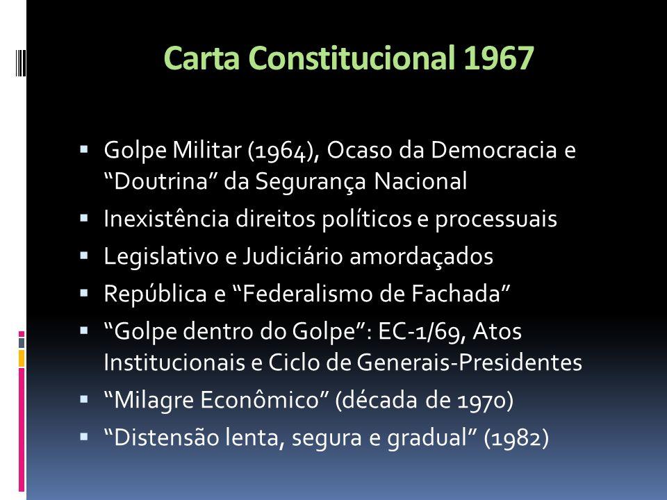Carta Constitucional 1967 Golpe Militar (1964), Ocaso da Democracia e Doutrina da Segurança Nacional Inexistência direitos políticos e processuais Leg