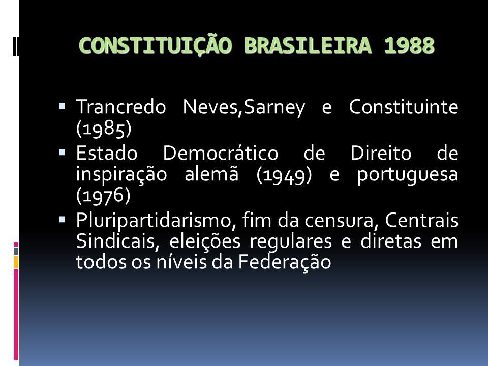 CONSTITUIÇÃO BRASILEIRA 1988 Trancredo Neves,Sarney e Constituinte (1985) Estado Democrático de Direito de inspiração alemã (1949) e portuguesa (1976)