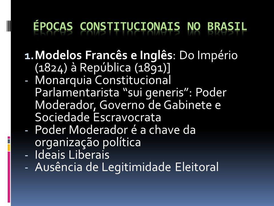 1. Modelos Francês e Inglês: Do Império (1824) à República (1891)] - Monarquia Constitucional Parlamentarista sui generis: Poder Moderador, Governo de