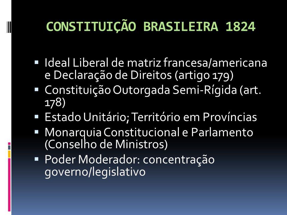 CONSTITUIÇÃO BRASILEIRA 1824 Legislativo: Assembléia Geral (Câmara + Senado) Sufrágio Censitário e Eleições Indiretas 1º.