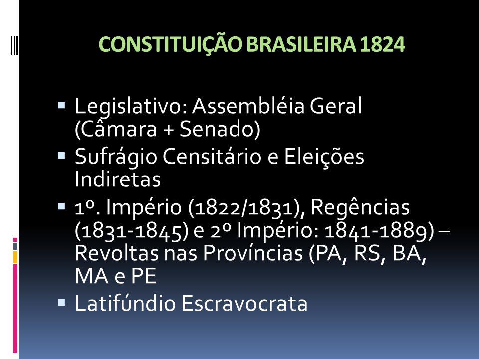 CONSTITUIÇÃO BRASILEIRA 1824 Legislativo: Assembléia Geral (Câmara + Senado) Sufrágio Censitário e Eleições Indiretas 1º. Império (1822/1831), Regênci
