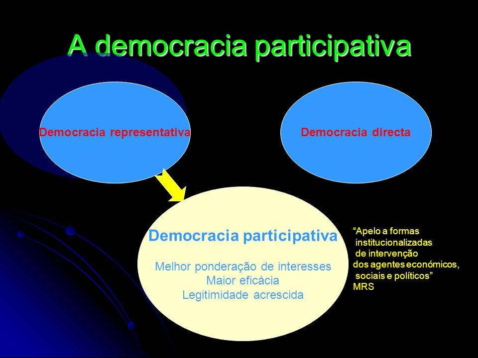 A democracia participativa Democracia representativa Democracia directa Democracia participativa Melhor ponderação de interesses Maior eficácia Legiti