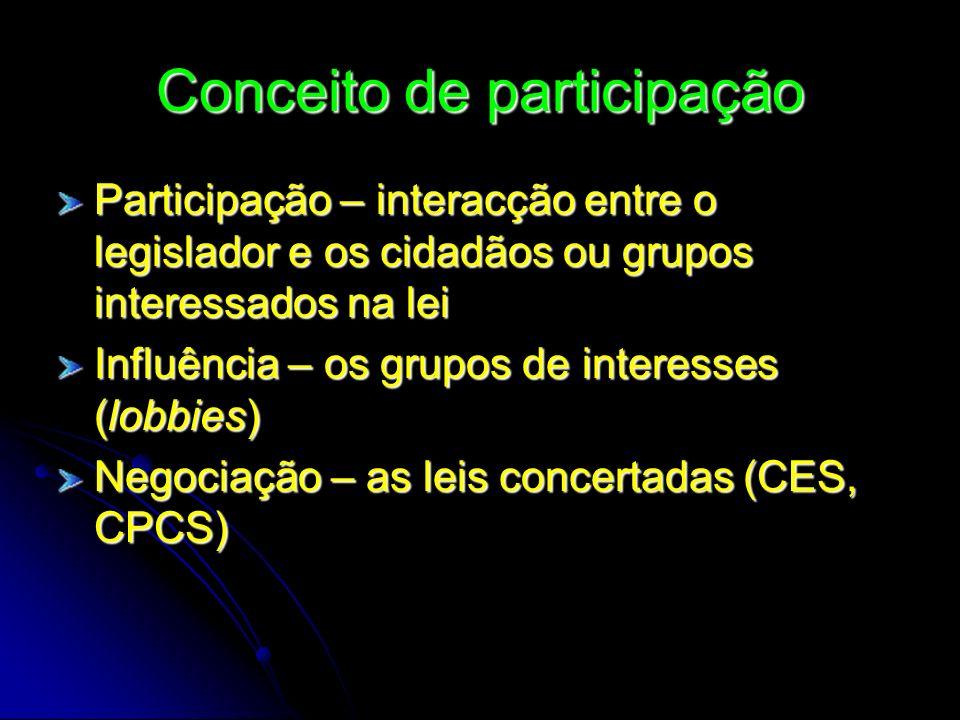 Conceito de participação Participação – interacção entre o legislador e os cidadãos ou grupos interessados na lei Influência – os grupos de interesses