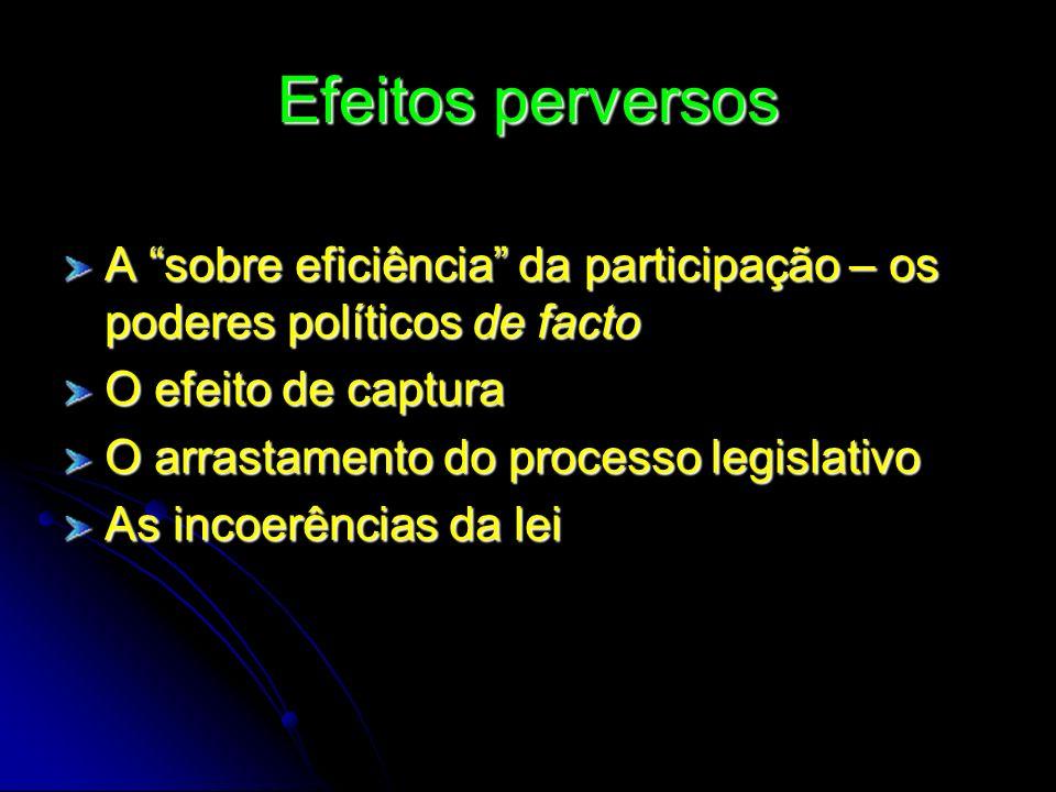Efeitos perversos A sobre eficiência da participação – os poderes políticos de facto O efeito de captura O arrastamento do processo legislativo As inc