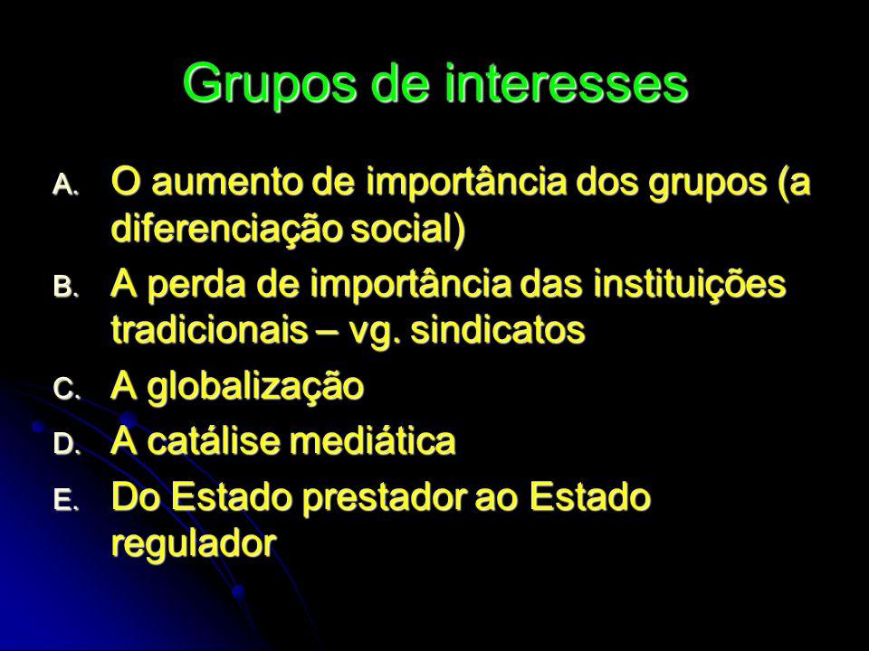 Grupos de interesses A. O aumento de importância dos grupos (a diferenciação social) B. A perda de importância das instituições tradicionais – vg. sin