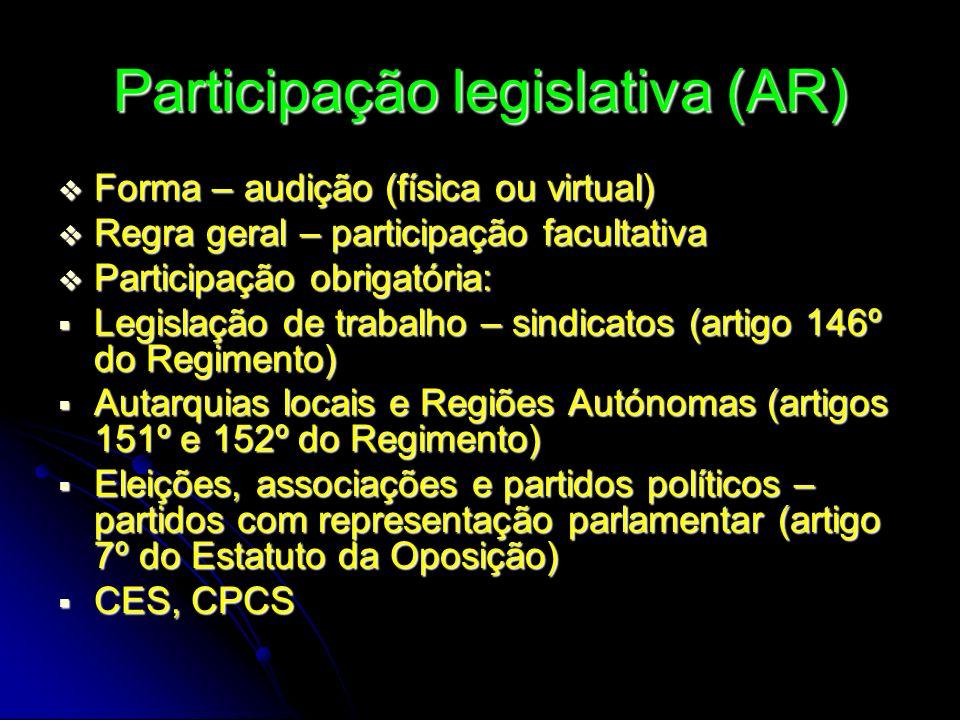 Participação legislativa (AR) Forma – audição (física ou virtual) Forma – audição (física ou virtual) Regra geral – participação facultativa Regra ger