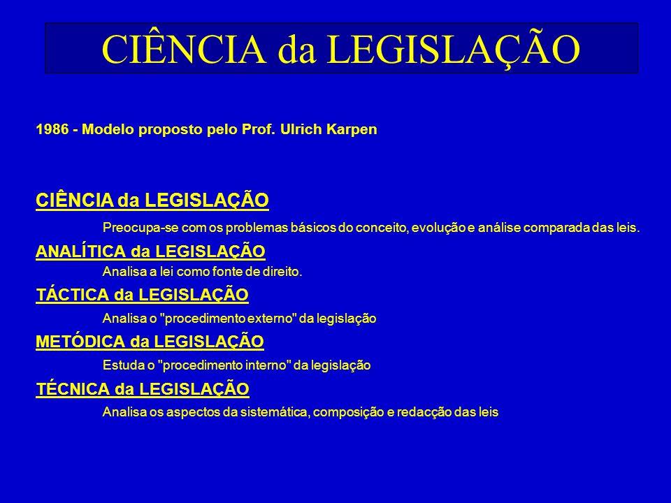 CIÊNCIA da LEGISLAÇÃO 1986 - Modelo proposto pelo Prof. Ulrich Karpen CIÊNCIA da LEGISLAÇÃO Preocupa-se com os problemas básicos do conceito, evolução
