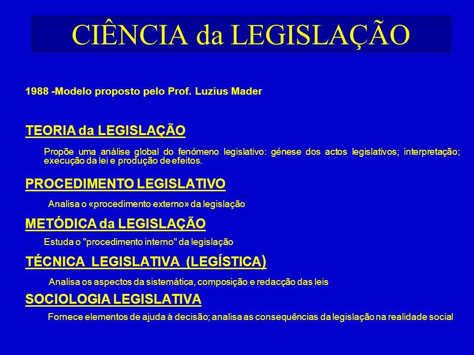 CIÊNCIA da LEGISLAÇÃO 1988 -Modelo proposto pelo Prof. Luzius Mader TEORIA da LEGISLAÇÃO Propõe uma análise global do fenómeno legislativo: génese dos