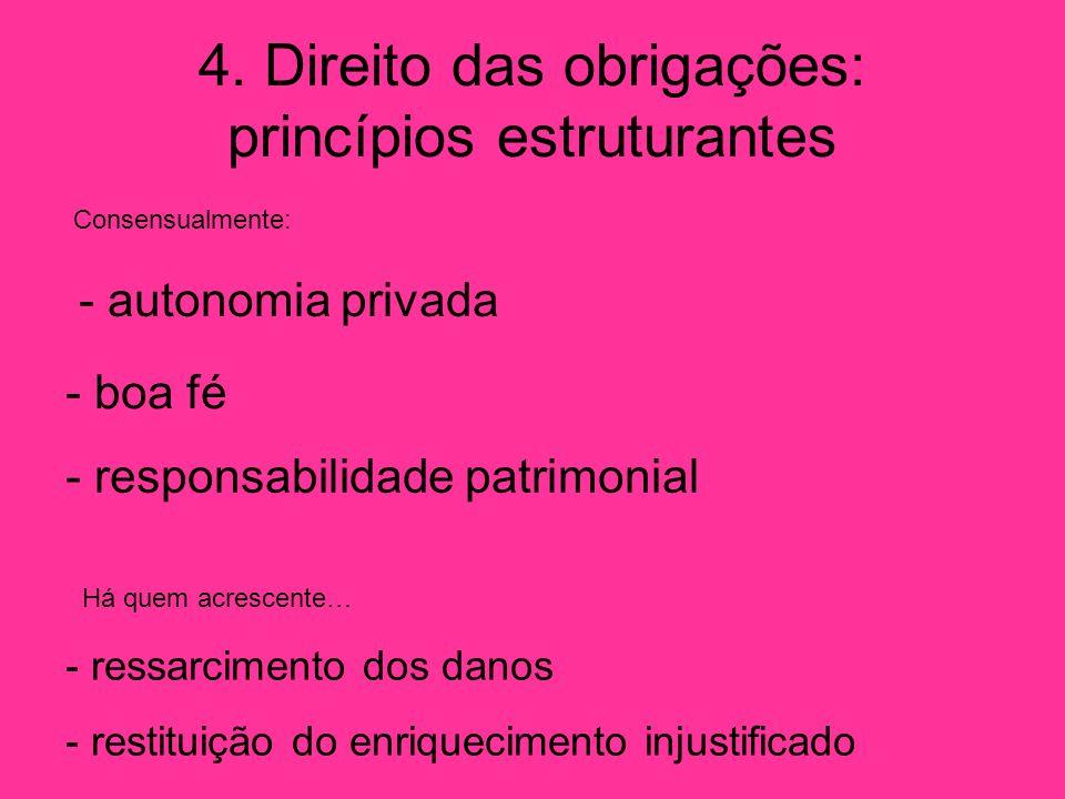 4. Direito das obrigações: princípios estruturantes - autonomia privada - boa fé - responsabilidade patrimonial Consensualmente: Há quem acrescente… -