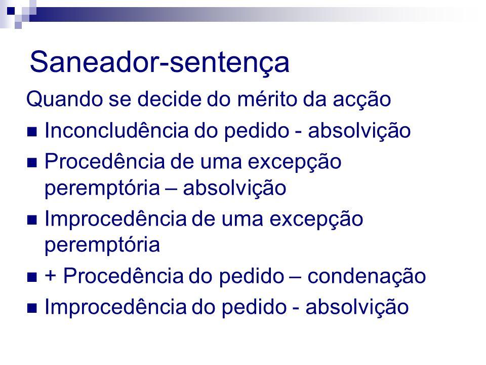 Saneador-sentença Quando se decide do mérito da acção Inconcludência do pedido - absolvição Procedência de uma excepção peremptória – absolvição Impro