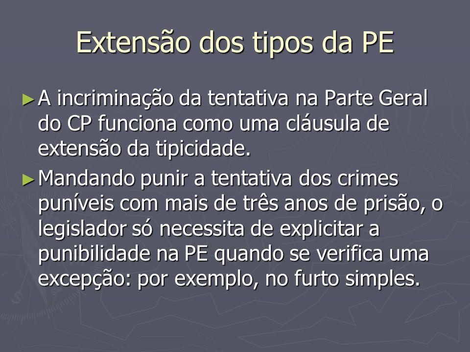 Extensão dos tipos da PE A incriminação da tentativa na Parte Geral do CP funciona como uma cláusula de extensão da tipicidade.