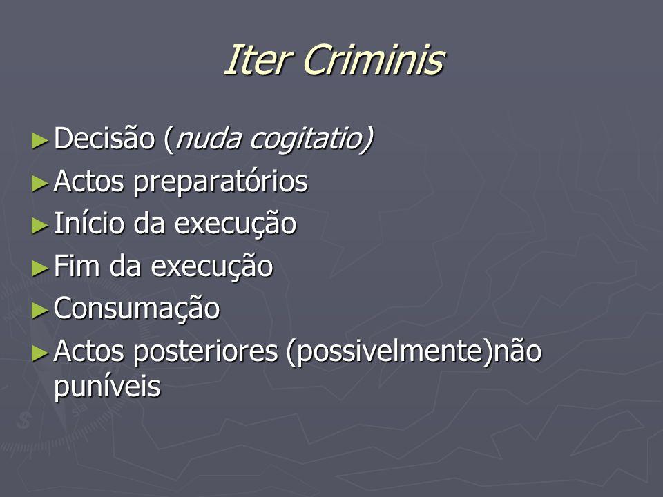 Iter Criminis Decisão (nuda cogitatio) Decisão (nuda cogitatio) Actos preparatórios Actos preparatórios Início da execução Início da execução Fim da execução Fim da execução Consumação Consumação Actos posteriores (possivelmente)não puníveis Actos posteriores (possivelmente)não puníveis