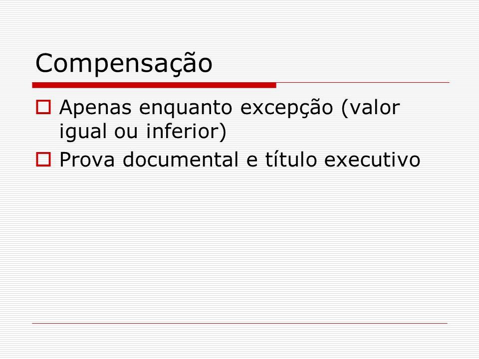Compensação Apenas enquanto excepção (valor igual ou inferior) Prova documental e título executivo