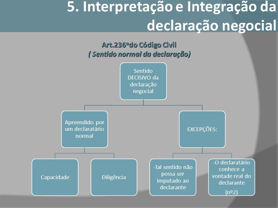 Art.236 o do Código Civil ( Sentido normal da declaração) Sentido DECISIVO da declaração negocial Apreendido por um declaratário normal CapacidadeDili