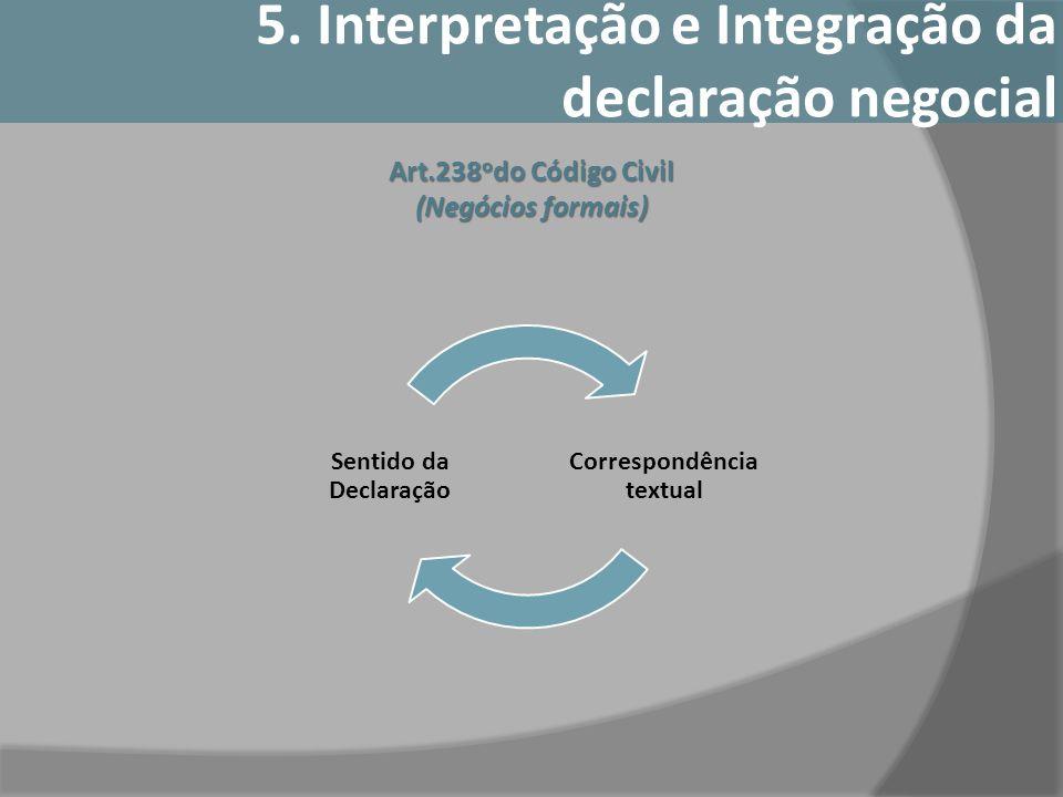 Art.238 o do Código Civil (Negócios formais) Correspondência textual Sentido da Declaração 5. Interpretação e Integração da declaração negocial