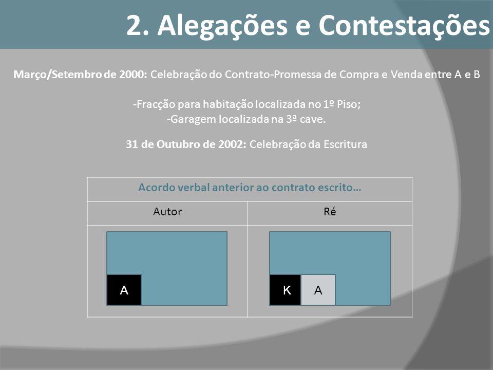 Acordo verbal anterior ao contrato escrito… AutorRé Março/Setembro de 2000: Celebração do Contrato-Promessa de Compra e Venda entre A e B -Fracção par