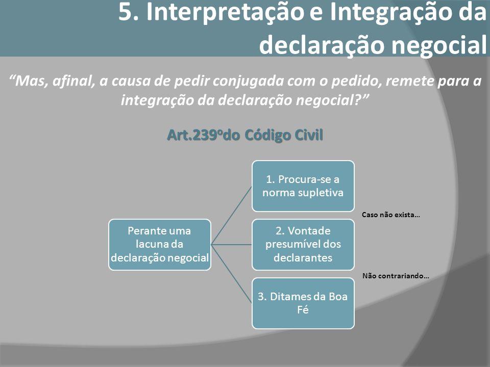 Assim… LacunaIntegração InterpretaçãoIntegração 5.