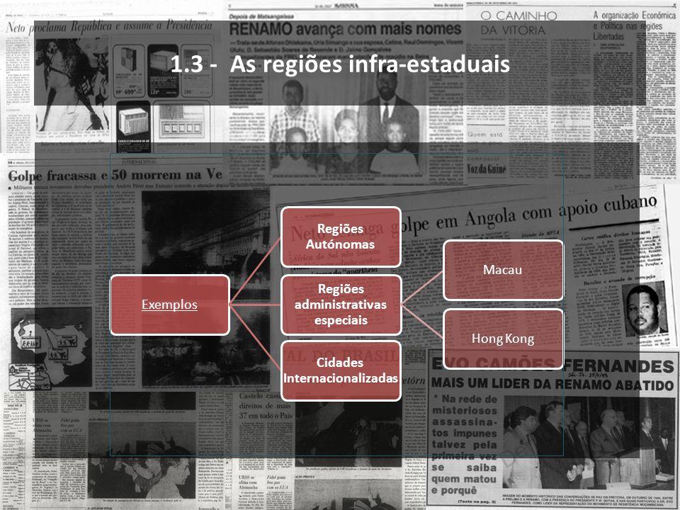 1.3 - As regiões infra-estaduais Exemplos Regiões Autónomas Regiões administrativas especiais MacauHong Kong Cidades Internacionalizadas