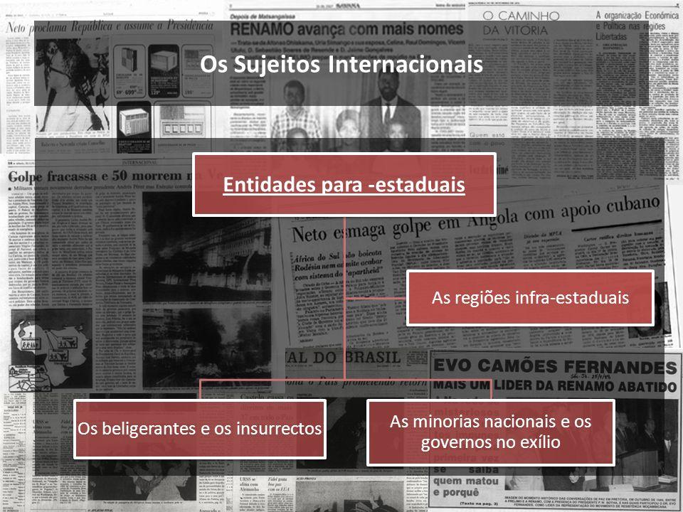Os Sujeitos Internacionais Entidades para -estaduais Os beligerantes e os insurrectos As minorias nacionais e os governos no exílio As regiões infra-e