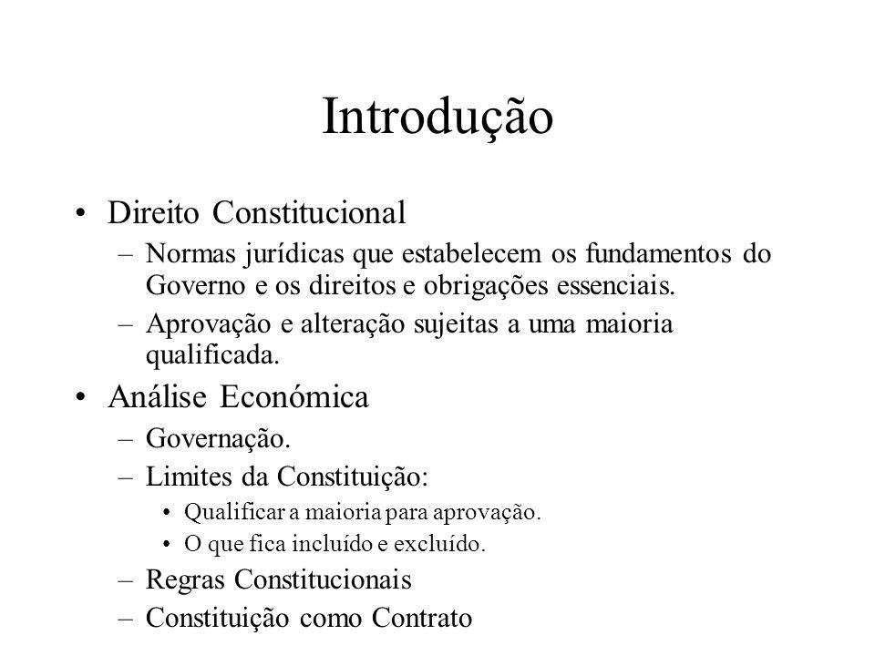 Introdução Direito Constitucional –Normas jurídicas que estabelecem os fundamentos do Governo e os direitos e obrigações essenciais.