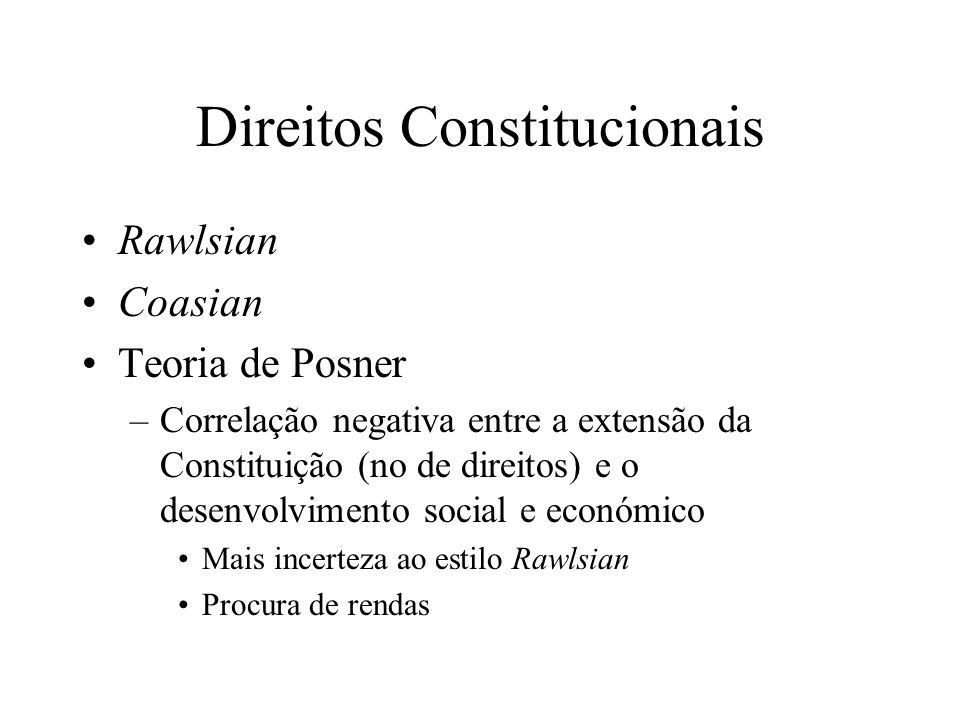 Direitos Constitucionais Rawlsian Coasian Teoria de Posner –Correlação negativa entre a extensão da Constituição (no de direitos) e o desenvolvimento social e económico Mais incerteza ao estilo Rawlsian Procura de rendas