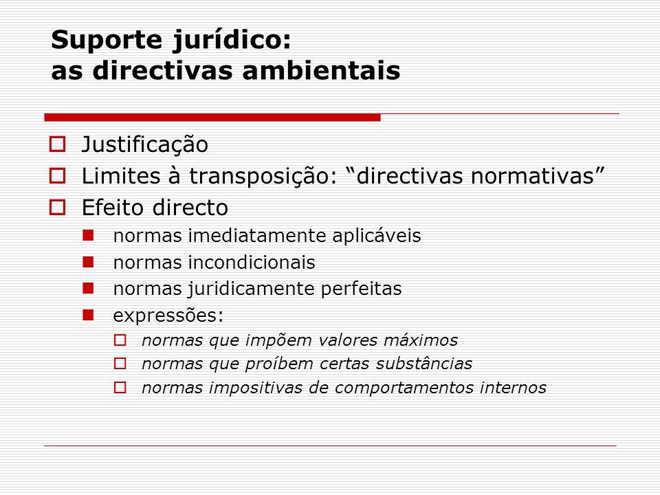 Suporte jurídico: as directivas ambientais Justificação Limites à transposição: directivas normativas Efeito directo normas imediatamente aplicáveis n