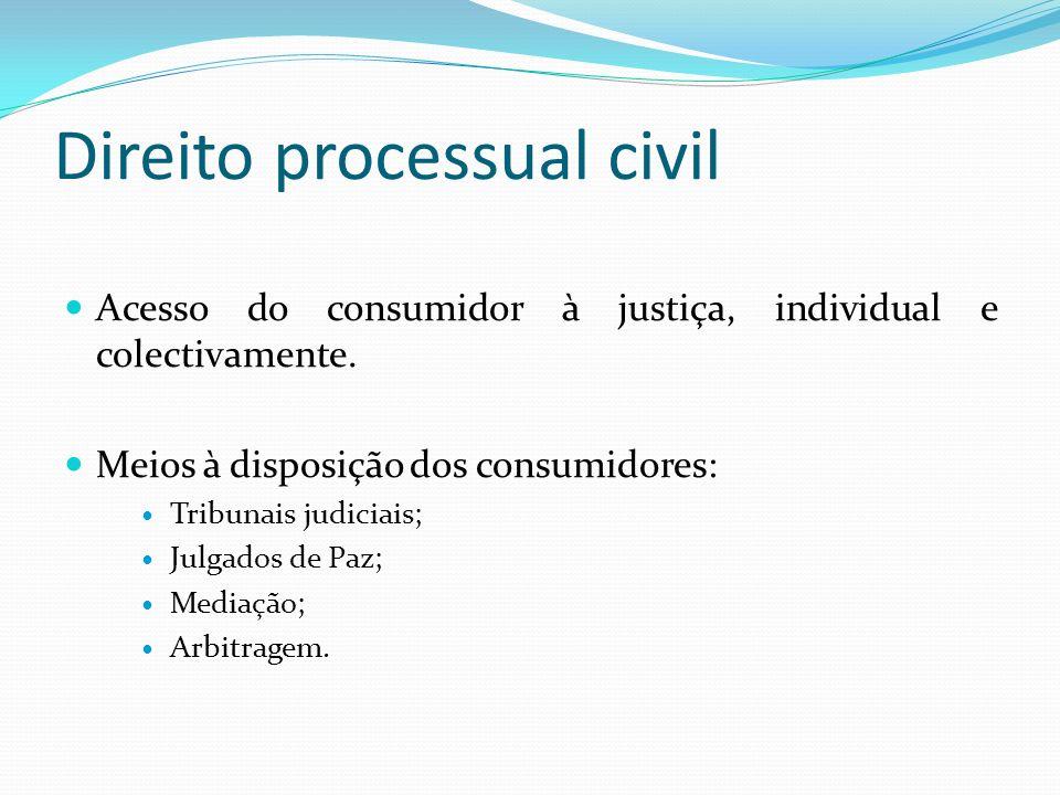 Direito processual civil Acesso do consumidor à justiça, individual e colectivamente. Meios à disposição dos consumidores: Tribunais judiciais; Julgad