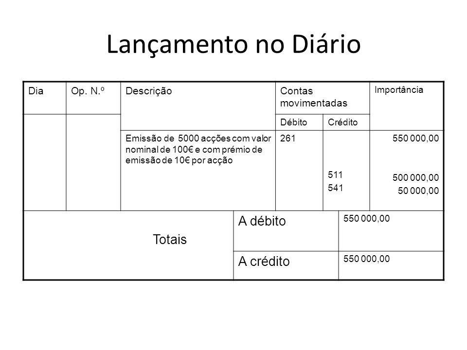 Lançamento no Diário DiaOp. N.ºDescriçãoContas movimentadas Importância DébitoCrédito Emissão de 5000 acções com valor nominal de 100 e com prémio de