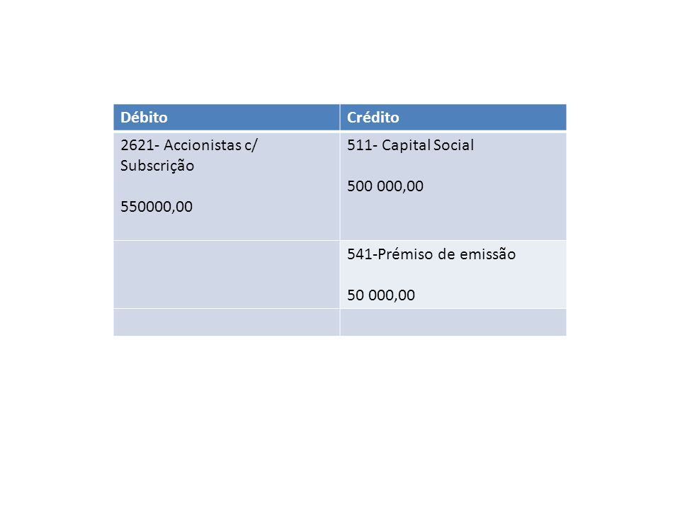 DébitoCrédito 2621- Accionistas c/ Subscrição 550000,00 511- Capital Social 500 000,00 541-Prémiso de emissão 50 000,00