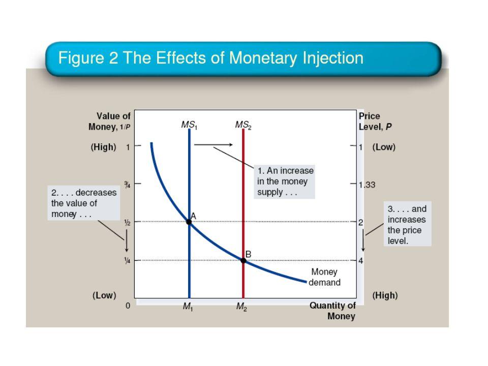 Quais os custos da inflação: Custos de sola do sapato Custos de ementa Variação dos preços relativos Distorções fiscais Confusão e inconveniência Redestribuição arbitrária da riqueza