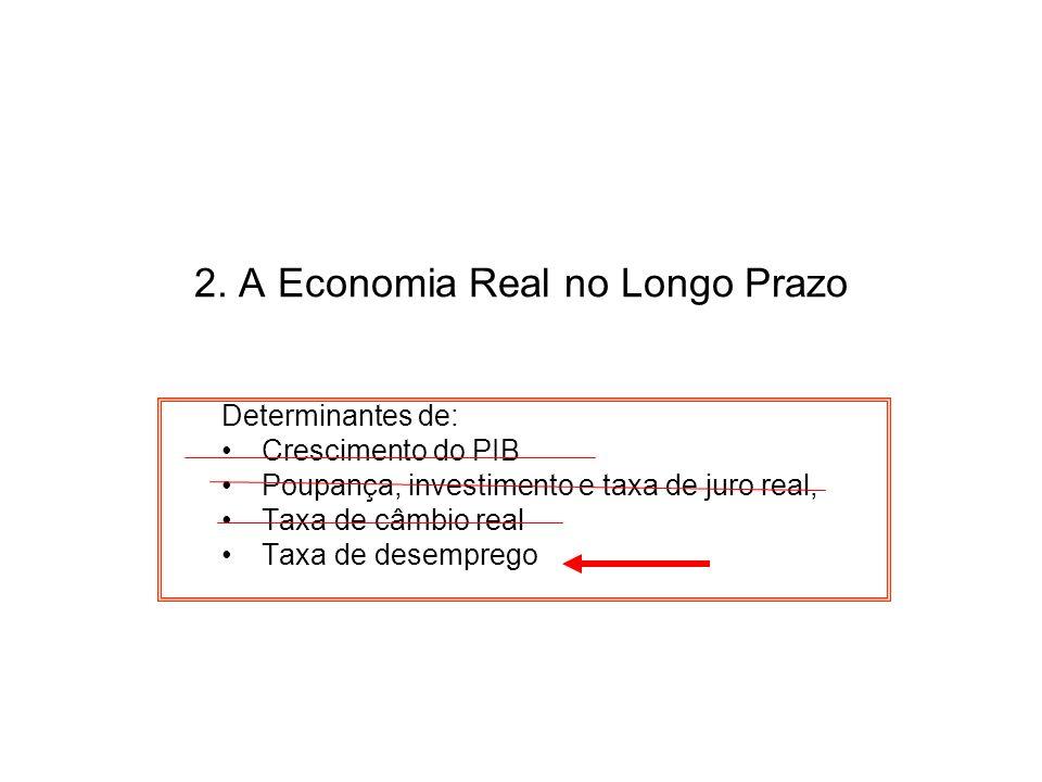 2. A Economia Real no Longo Prazo Determinantes de: Crescimento do PIB Poupança, investimento e taxa de juro real, Taxa de câmbio real Taxa de desempr