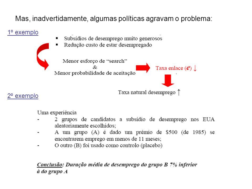 Mas, inadvertidamente, algumas políticas agravam o problema: 1º exemplo 2º exemplo