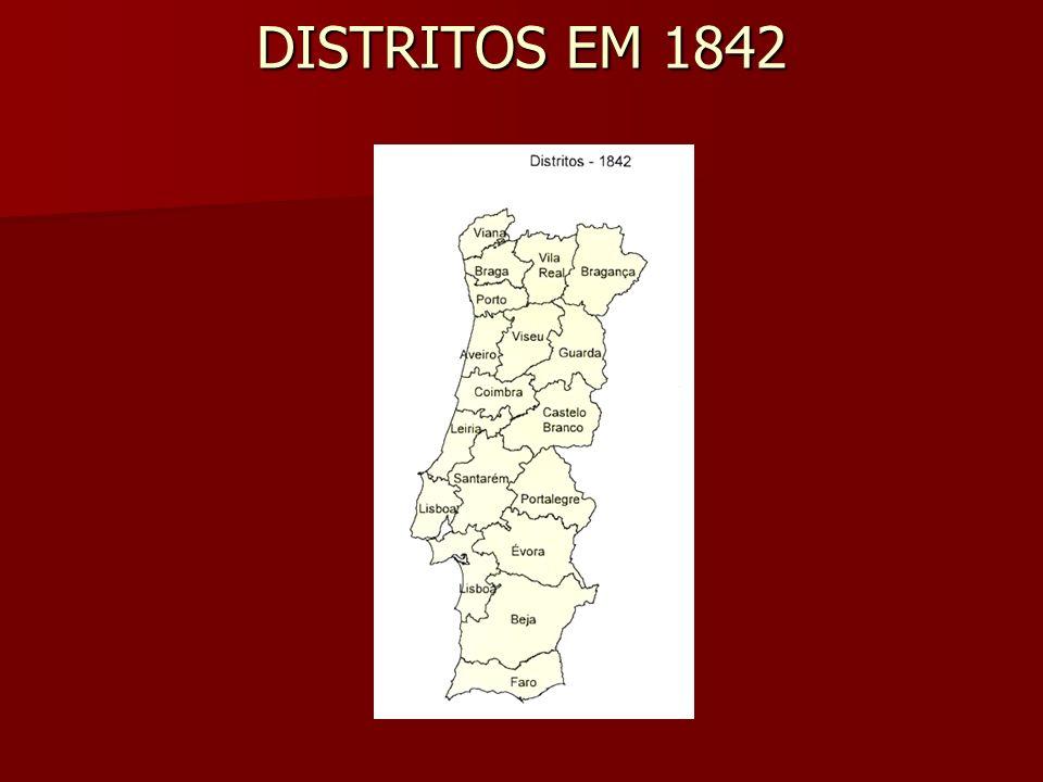 DISTRITOS EM 1842