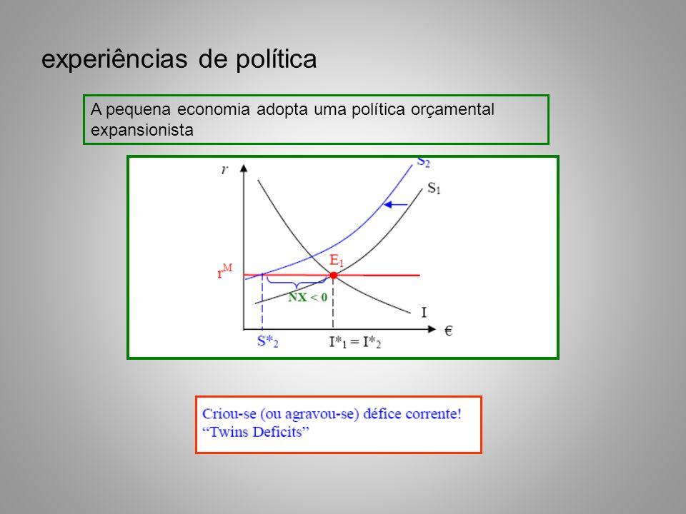 experiências de política A pequena economia adopta uma política orçamental expansionista