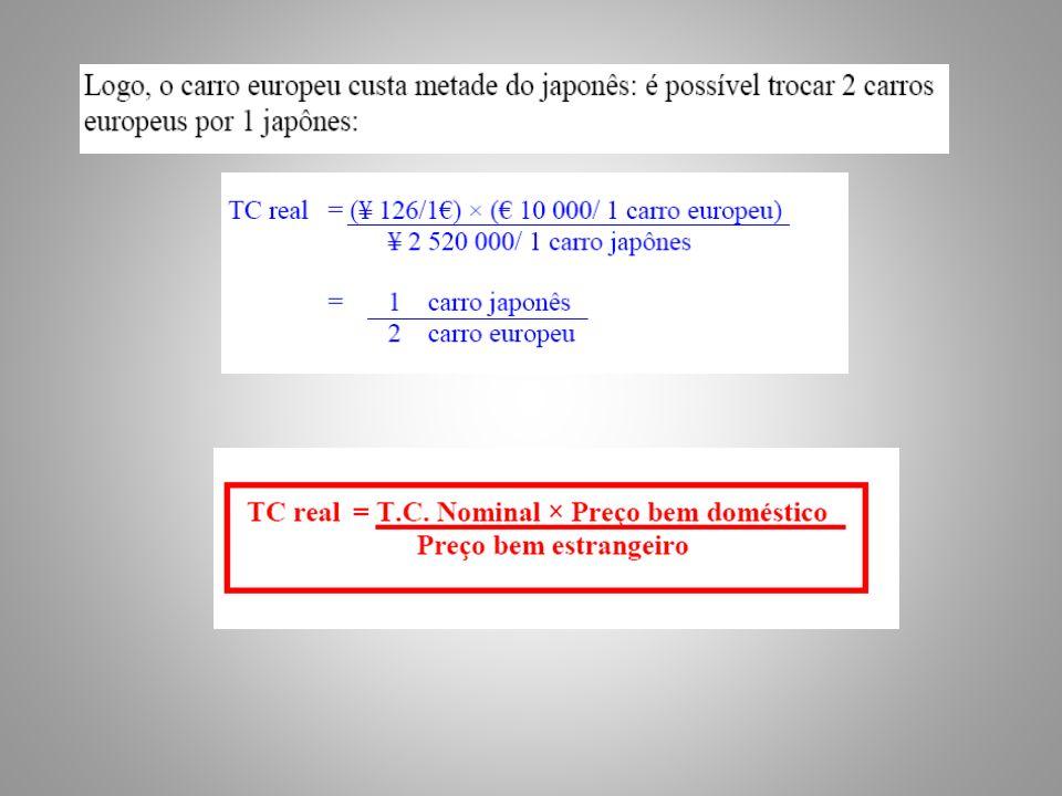Preço moeda localTCN 30 jan Preço em USD TCR face aos EUA EUA$ 3,54 1,00 Area EURO 3,42$1,28/ 14,381,24 SuiçaCHF6,50CHF1,16/$15,601,58 ChinaYuan 12,5Yuan 6,64/$11,830,52 Pelo o preço de 100 BM nos EUA compram-se 124 na Área do Euro