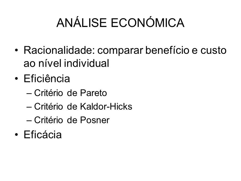 ANÁLISE ECONÓMICA Racionalidade: comparar benefício e custo ao nível individual Eficiência –Critério de Pareto –Critério de Kaldor-Hicks –Critério de