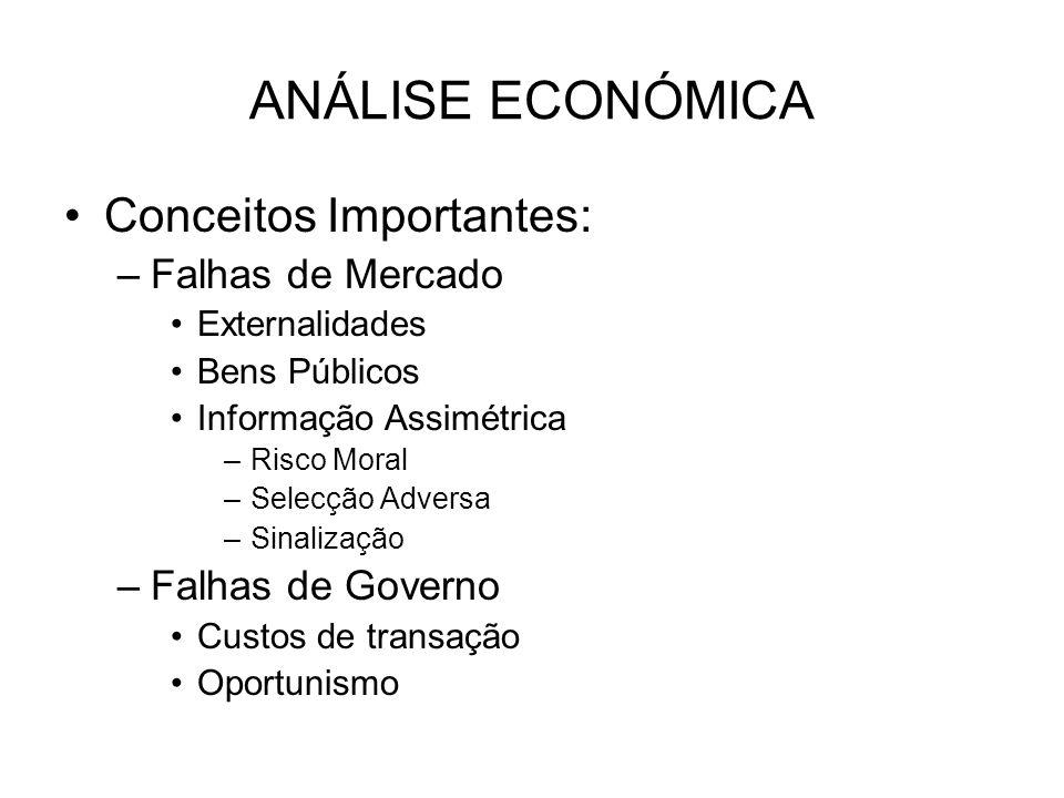 ANÁLISE ECONÓMICA Conceitos Importantes: –Falhas de Mercado Externalidades Bens Públicos Informação Assimétrica –Risco Moral –Selecção Adversa –Sinali