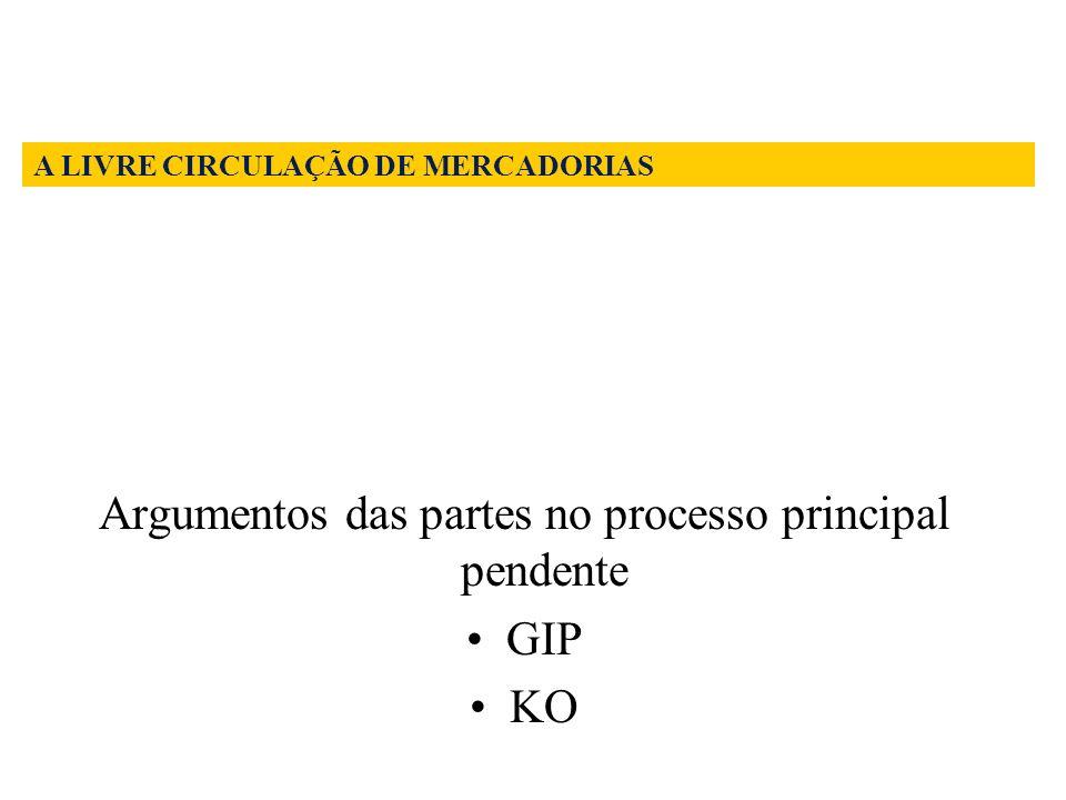 Argumentos das partes no processo principal pendente GIP KO A LIVRE CIRCULAÇÃO DE MERCADORIAS