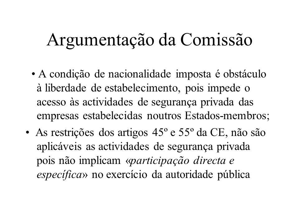 Argumentação da Comissão A condição de nacionalidade imposta é obstáculo à liberdade de estabelecimento, pois impede o acesso às actividades de segura