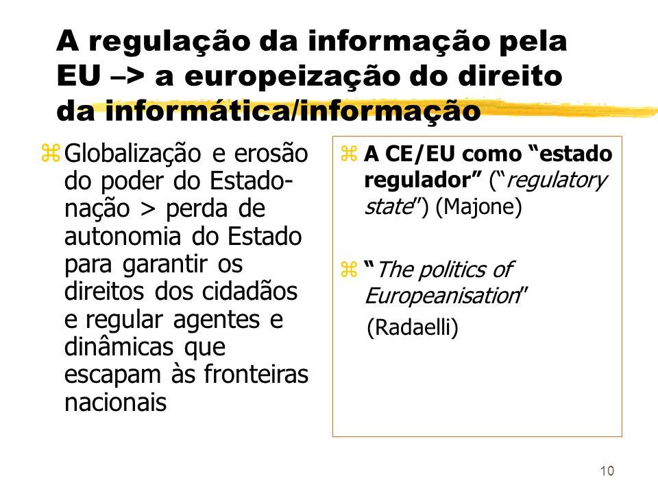 10 A regulação da informação pela EU –> a europeização do direito da informática/informação zGlobalização e erosão do poder do Estado- nação > perda d