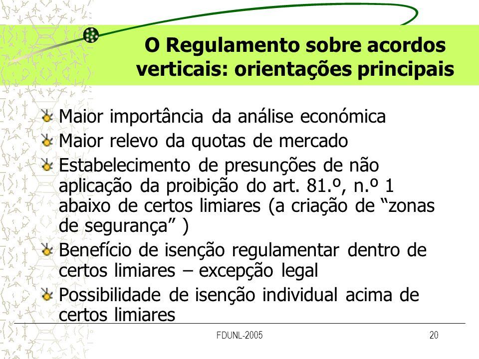 FDUNL-200520 O Regulamento sobre acordos verticais: orientações principais Maior importância da análise económica Maior relevo da quotas de mercado Es