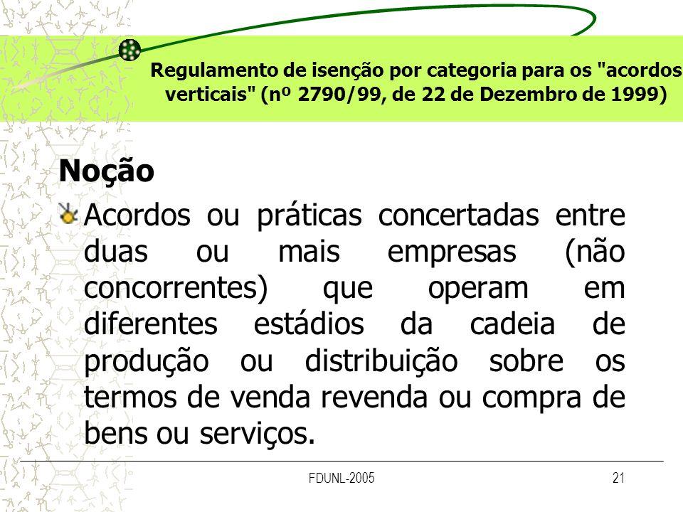 FDUNL-200521 Regulamento de isenção por categoria para os