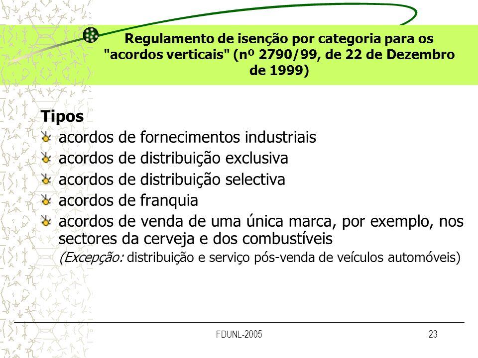 FDUNL-200523 Regulamento de isenção por categoria para os