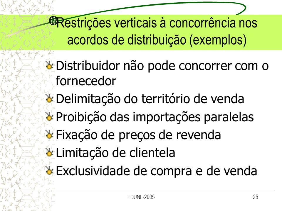 FDUNL-200525 Restrições verticais à concorrência nos acordos de distribuição (exemplos) Distribuidor não pode concorrer com o fornecedor Delimitação d