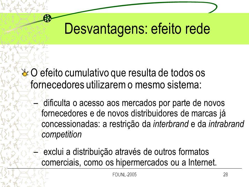 FDUNL-200528 Desvantagens: efeito rede O efeito cumulativo que resulta de todos os fornecedores utilizarem o mesmo sistema: – dificulta o acesso aos m