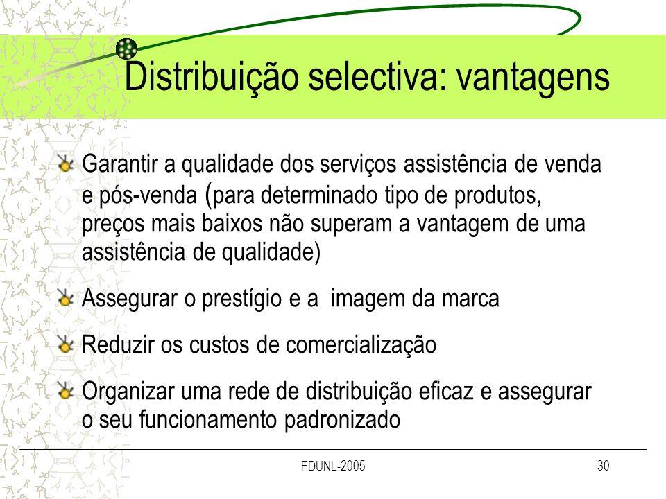 FDUNL-200530 Distribuição selectiva: vantagens Garantir a qualidade dos serviços assistência de venda e pós-venda ( para determinado tipo de produtos,